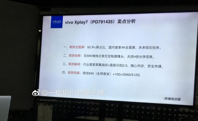 Caracteristicas Vivo XPLAY 7