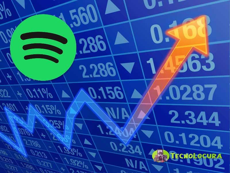 Spotify en bolsa