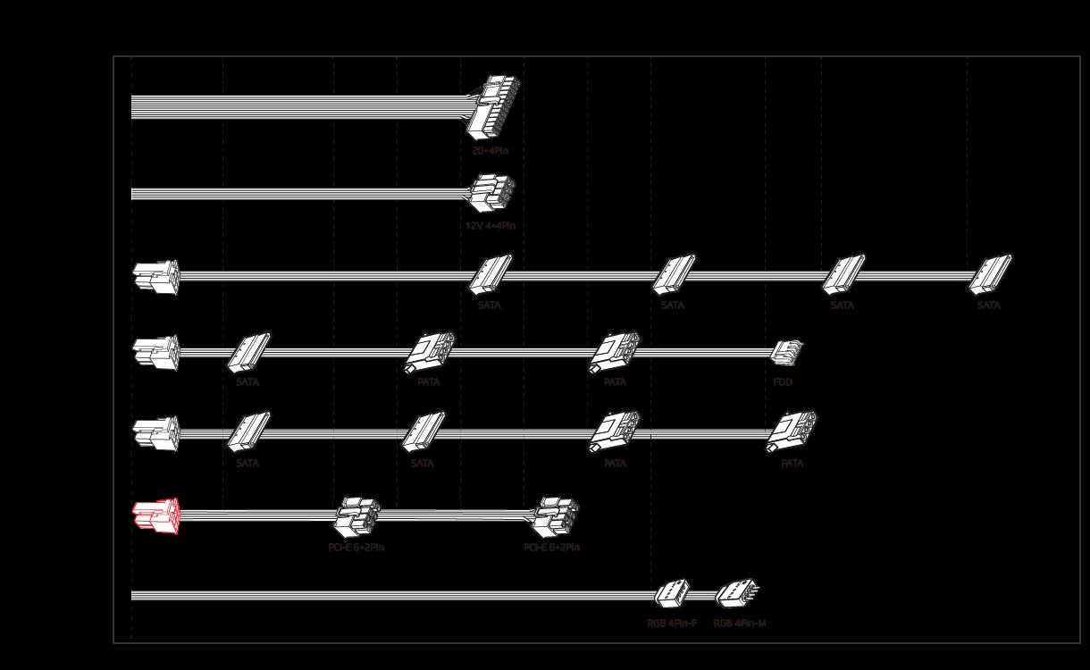 Cables incluidos Aerocool KCAS 650GM