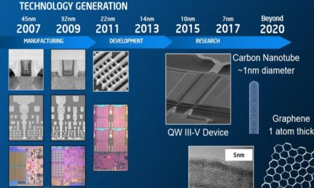 Intel con procesadores de 14nm hasta verano de 2019