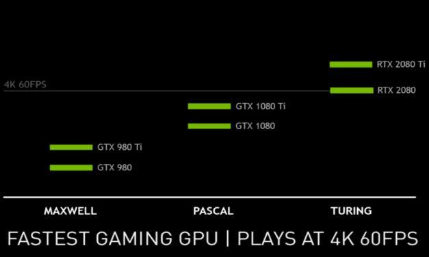 NVIDIA anuncia novedades sobre GeForce RTX en el GTC de Japón