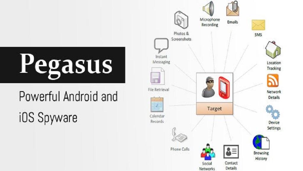 Pegasus, el Spyware israelí que esta infectando iPhone y Android