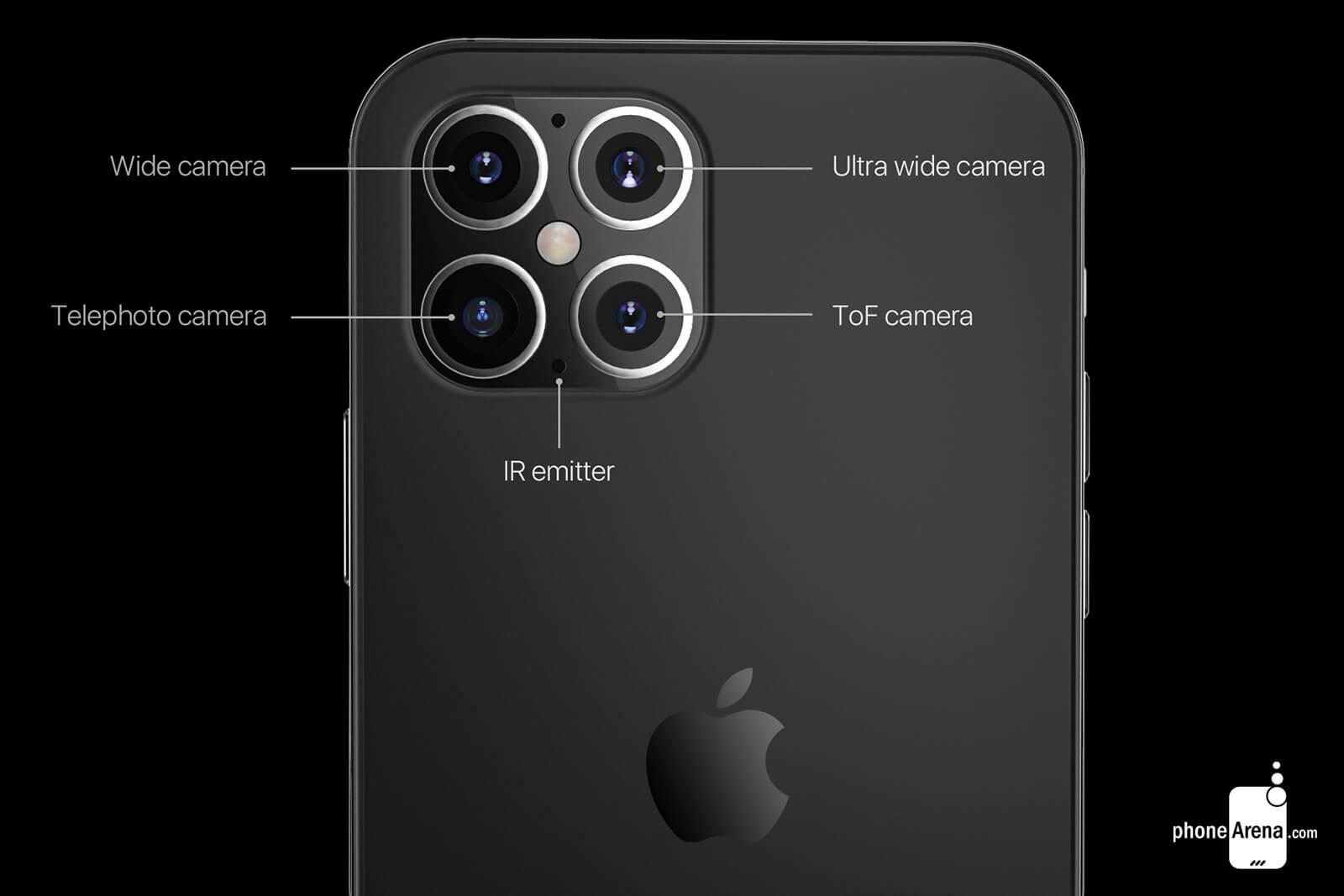 iPhone 12 podría llegar con un cambio de diseño radical