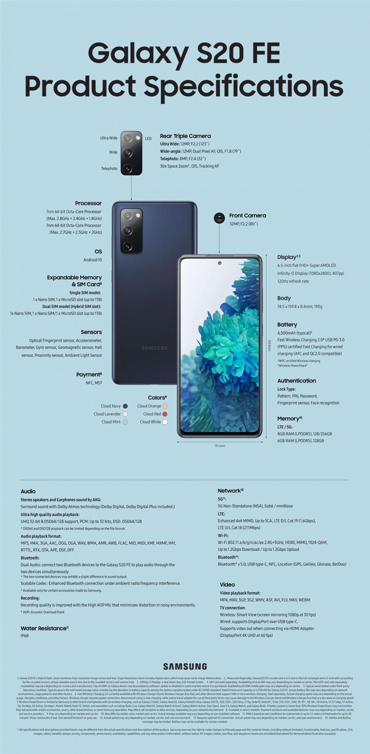 Galaxy S20 Fan Edition: colores vibrantes a un precio accesible