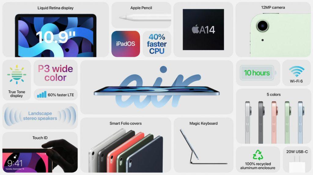 iPad Air de cuarta generación con 10,9 pulgadas y A14 Bionic