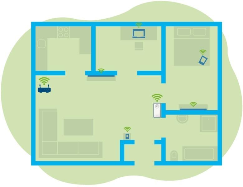 La solución inteligente contra el Wi-Fi débil: devolo WiFi Repeater+ ac