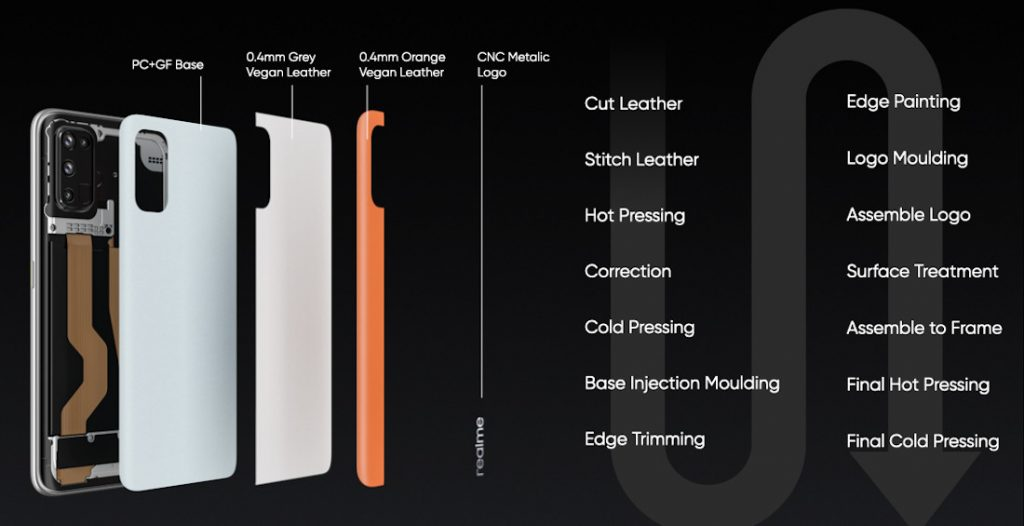 Realme 7 Pro Sun Kissed Leather Edition, la edición que no sabías
