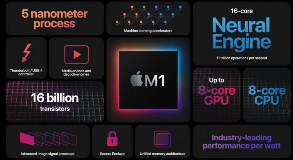 Apple M1 de 5nm, nuevo procesador Mac, el más poderoso jamás creado