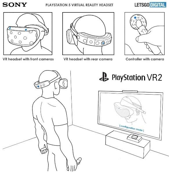 PlayStation VR para PS5 ya es una realidad de nueva generación