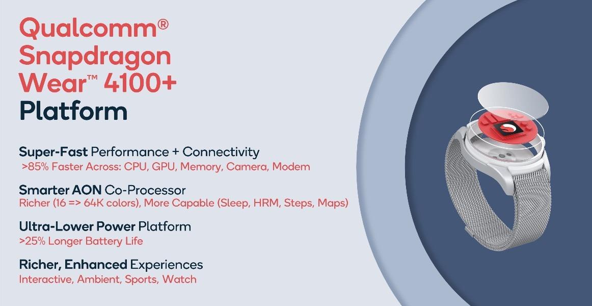 Snapdragon Wear 4100 +