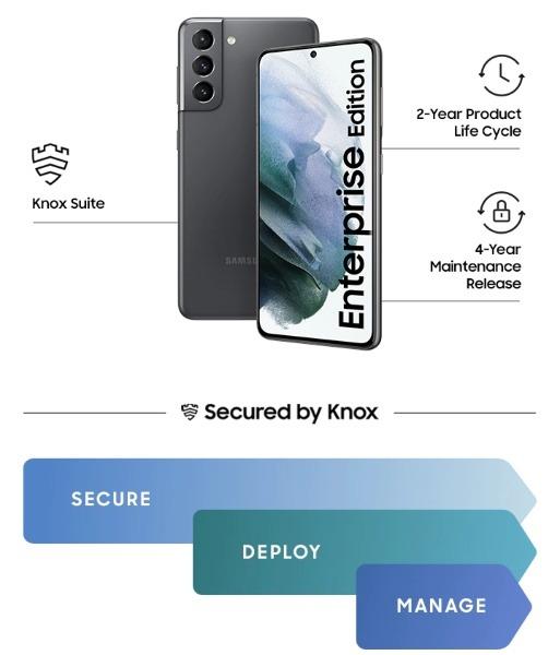 Galaxy S21 Enterprise Edition