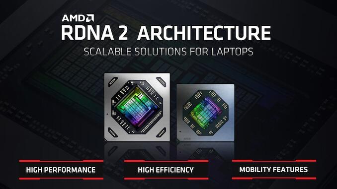 GPU móviles de la serie Radeon RX 6000 anunciadas