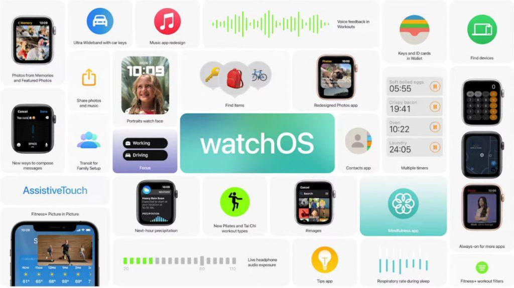 WatchOS 8 con Home rediseñada, Mindfulness y más