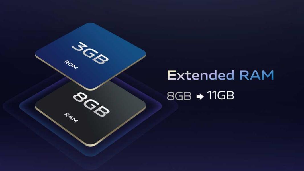 Extended RAM de vivo ¿Qué es y en qué ayuda a mejorar el rendimiento del smartphone?